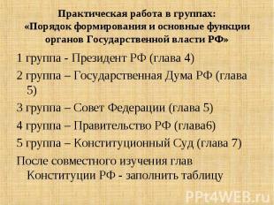 1 группа - Президент РФ (глава 4) 1 группа - Президент РФ (глава 4) 2 группа – Г