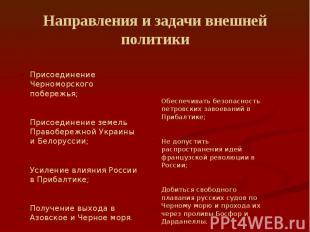 Направления и задачи внешней политики Присоединение Черноморского побережья; При