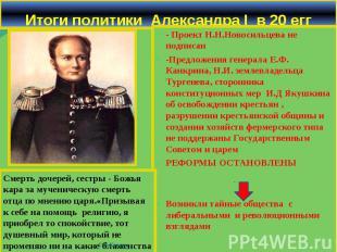- Проект Н.Н.Новосильцева не подписан - Проект Н.Н.Новосильцева не подписан -Пре