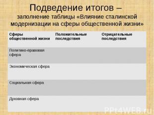 Подведение итогов – заполнение таблицы «Влияние сталинской модернизации на сферы