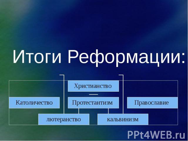 Итоги Реформации: