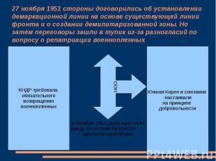 27 ноября 1951 стороны договорились об установлении демаркационной линии на осно