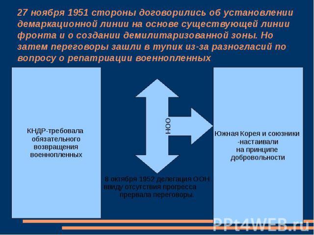 27 ноября 1951 стороны договорились об установлении демаркационной линии на основе существующей линии фронта и о создании демилитаризованной зоны. Но затем переговоры зашли в тупик из-за разногласий по вопросу о репатриации военнопленных