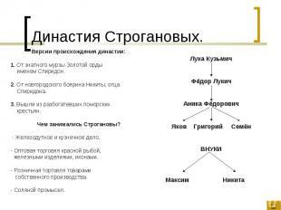 Версии происхождения династии: Версии происхождения династии: 1. От знатного мур