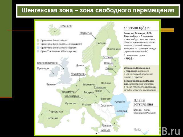 Шенгенская зона – зона свободного перемещения Шенгенская зона – зона свободного перемещения