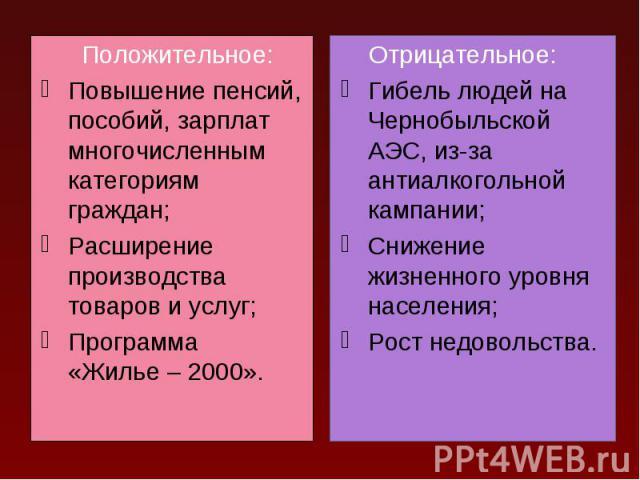 Положительное: Положительное: Повышение пенсий, пособий, зарплат многочисленным категориям граждан; Расширение производства товаров и услуг; Программа «Жилье – 2000».