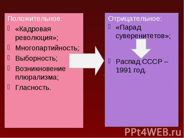 Положительное: Положительное: «Кадровая революция»; Многопартийность; Выборность; Возникновение плюрализма; Гласность.