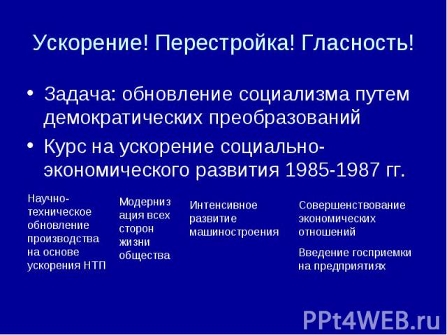 Ускорение! Перестройка! Гласность! Задача: обновление социализма путем демократических преобразований Курс на ускорение социально-экономического развития 1985-1987 гг.