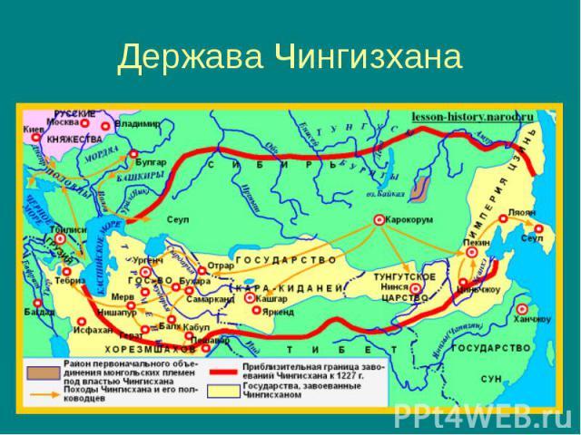 Держава Чингизхана