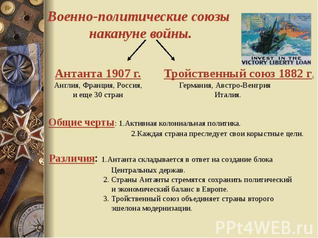 Военно-политические союзы накануне войны.