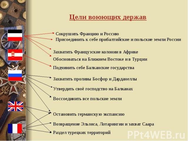 Цели воюющих держав