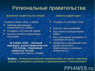 Региональные правительства Временное правительство Сибири. Создано в июне 1918г.