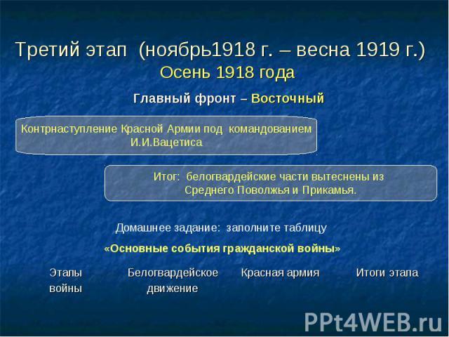 Третий этап (ноябрь1918 г. – весна 1919 г.) Осень 1918 года Главный фронт – Восточный