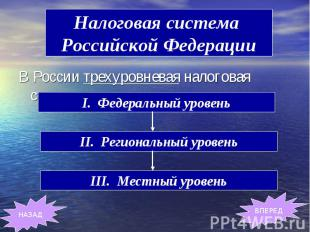 В России трехуровневая налоговая система
