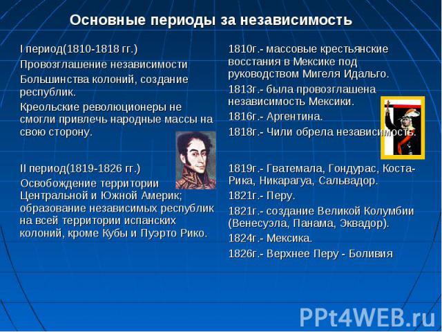Основные периоды за независимость Основные периоды за независимость