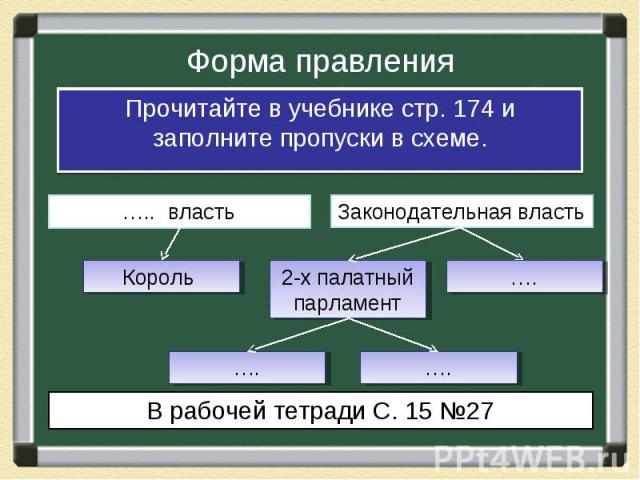 Прочитайте в учебнике стр. 174 и заполните пропуски в схеме. Прочитайте в учебнике стр. 174 и заполните пропуски в схеме.