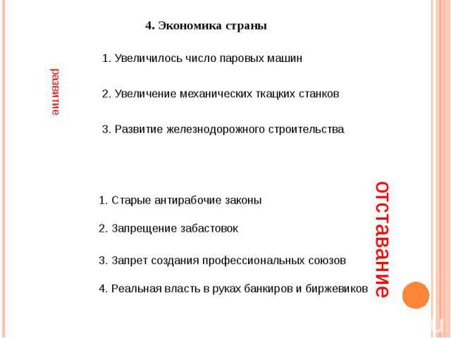 4. Экономика страны