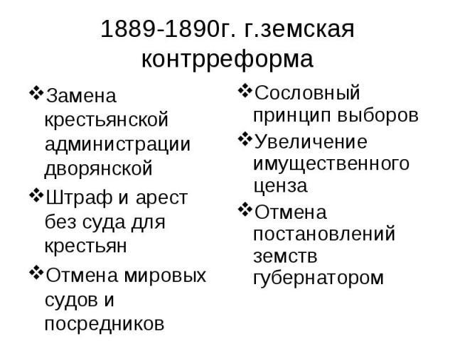 1889-1890г. г.земская контрреформа Замена крестьянской администрации дворянской Штраф и арест без суда для крестьян Отмена мировых судов и посредников
