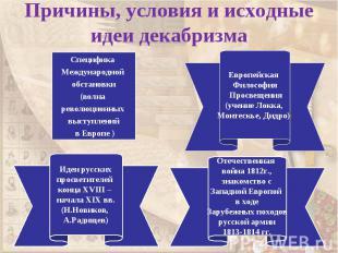 Специфика Специфика Международной обстановки (волна революционных выступлений в