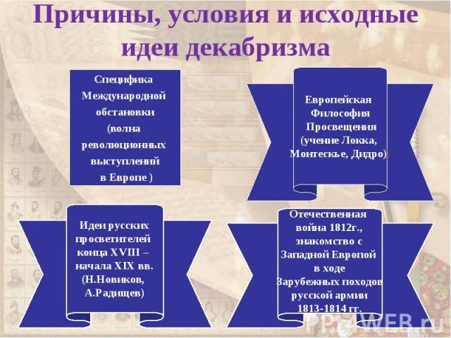 Специфика Специфика Международной обстановки (волна революционных выступлений в Европе )