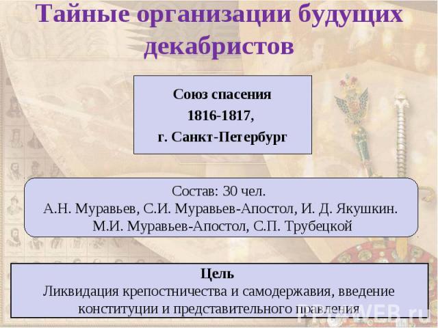 Союз спасения Союз спасения 1816-1817, г. Санкт-Петербург