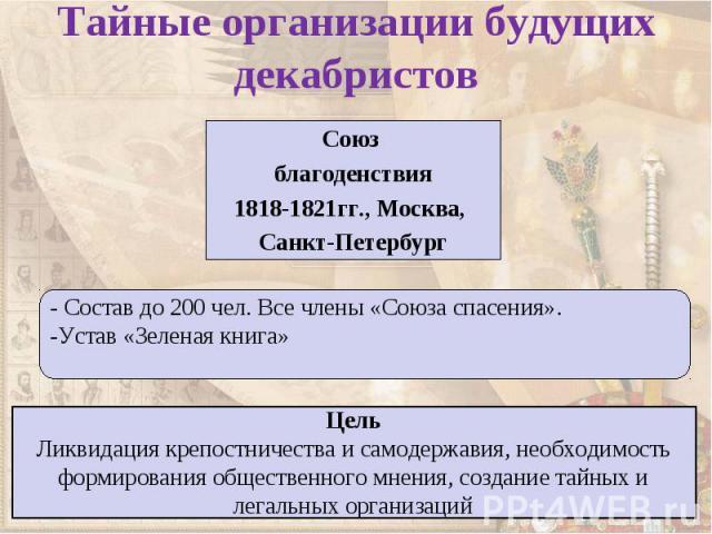 Союз Союз благоденствия 1818-1821гг., Москва, Санкт-Петербург