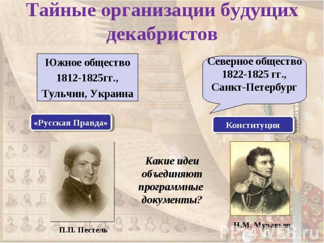 Южное общество Южное общество 1812-1825гг., Тульчин, Украина