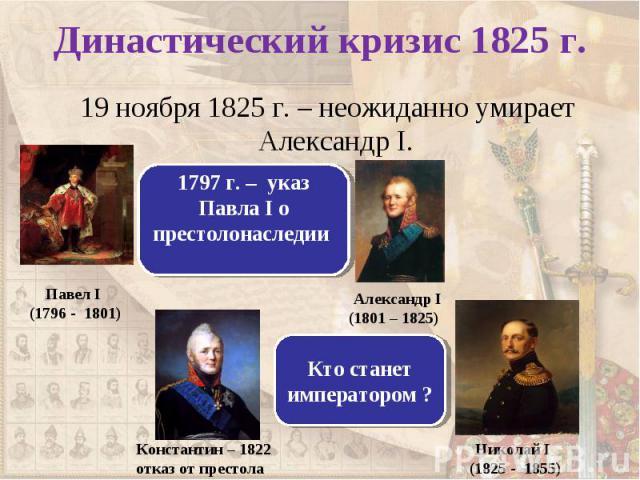 19 ноября 1825 г. – неожиданно умирает Александр I. 19 ноября 1825 г. – неожиданно умирает Александр I.
