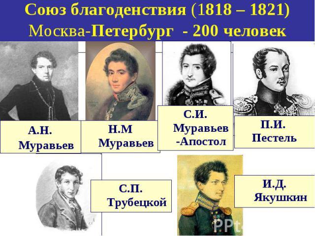 Союз благоденствия (1818 – 1821) Москва-Петербург - 200 человек А.Н. Муравьев
