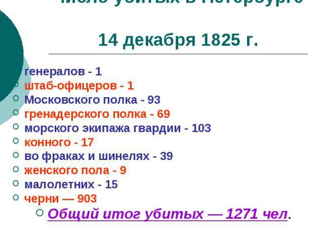 Число убитых в Петербурге 14 декабря 1825 г. генералов - 1 штаб-офицеров - 1 Московского полка - 93 гренадерского полка - 69 морского экипажа гвардии - 103 конного - 17 во фраках и шинелях - 39 женского пола - 9 малолетних - 15 черни — 903 Общий ито…