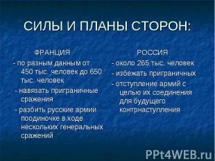 ФРАНЦИЯ ФРАНЦИЯ - по разным данным от 450 тыс. человек до 650 тыс. человек - нав