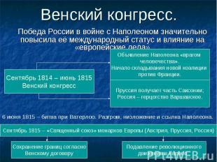 Победа России в войне с Наполеоном значительно повысила её международный статус