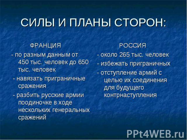 ФРАНЦИЯ ФРАНЦИЯ - по разным данным от 450 тыс. человек до 650 тыс. человек - навязать приграничные сражения - разбить русские армии поодиночке в ходе нескольких генеральных сражений