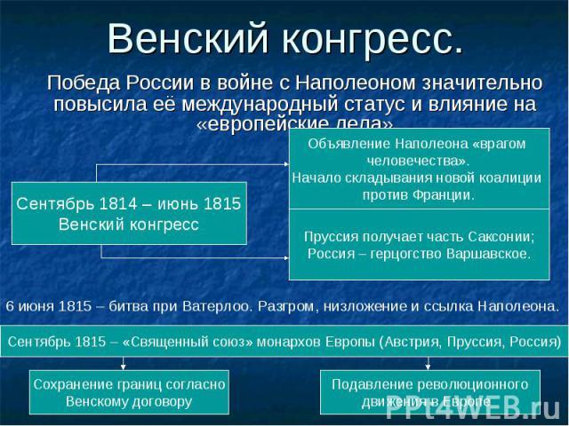 Победа России в войне с Наполеоном значительно повысила её международный статус и влияние на «европейские дела» Победа России в войне с Наполеоном значительно повысила её международный статус и влияние на «европейские дела»