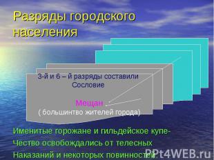Разряды городского населения Именитые горожане и гильдейское купе- Чество освобо