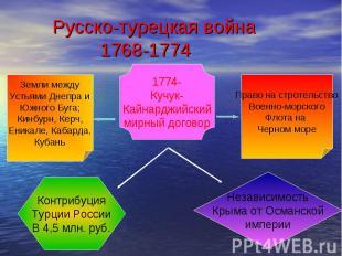 Русско-турецкая война 1768-1774