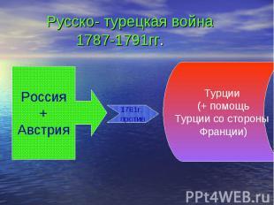 Русско- турецкая война 1787-1791гг.