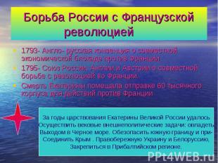 Борьба России с Французской революцией 1793- Англо- русская конвенция о совместн