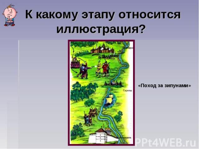 К какому этапу относится иллюстрация?