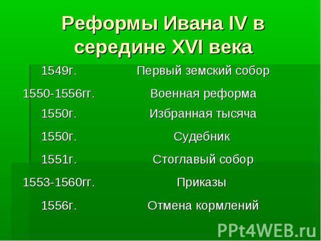 Реформы Ивана IV в середине XVI века