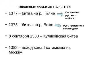 Ключевые события 1375 - 1389 1377 – битва на р. Пьяне 1378 – битва на р. Воже 8