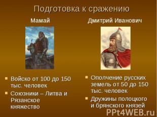Подготовка к сражению Войско от 100 до 150 тыс. человек Союзники – Литва и Рязан