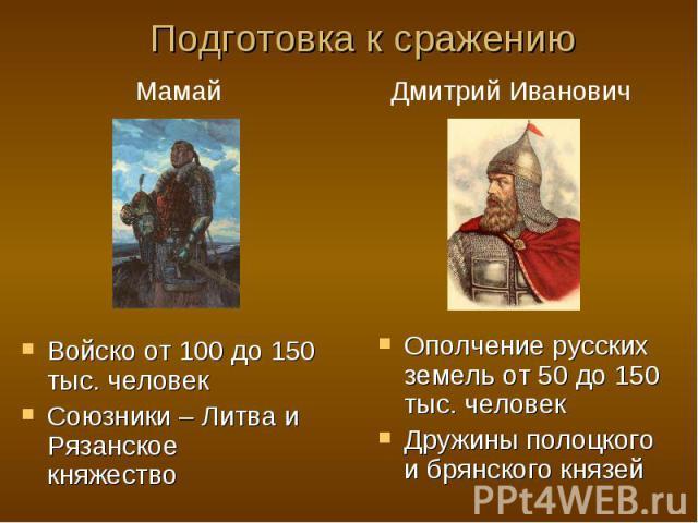 Подготовка к сражению Войско от 100 до 150 тыс. человек Союзники – Литва и Рязанское княжество
