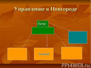 Управление в Новгороде Вече
