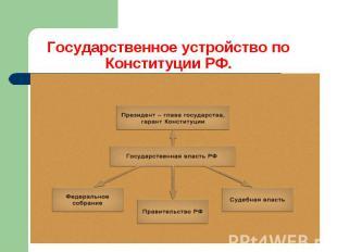 Государственное устройство по Конституции РФ.