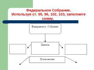Федеральное Собрание. Используя ст. 95, 96, 102, 103, заполните схему.