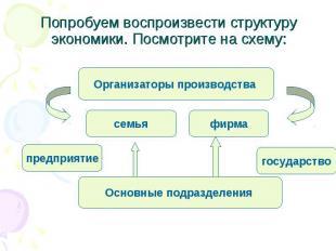 Попробуем воспроизвести структуру экономики. Посмотрите на схему: