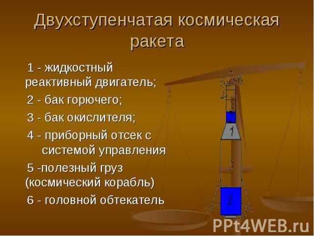 1 - жидкостный реактивный двигатель; 1 - жидкостный реактивный двигатель; 2 - бак горючего; 3 - бак окислителя; 4 - приборный отсек с системой управления 5 -полезный груз (космический корабль) 6 - головной обтекатель