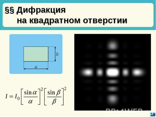 §§ Дифракция на квадратном отверстии