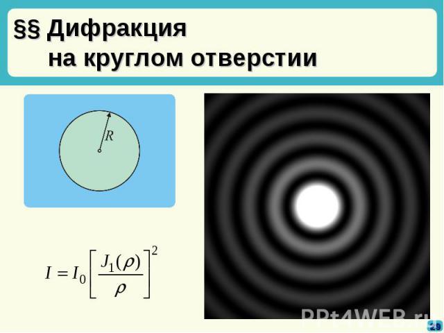 §§ Дифракция на круглом отверстии